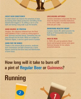 guinness nutrition facts