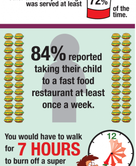 effects fast food canadians Archives - Infographics   Graphs net