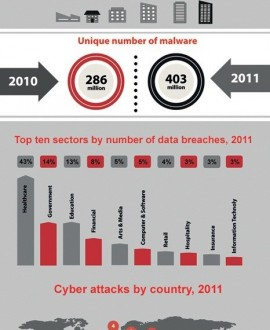 cyberbullying articles Archives - Infographics   Graphs net