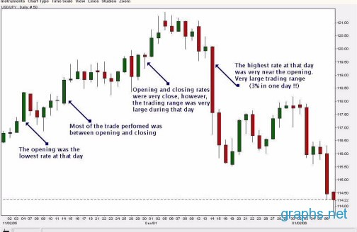 Forex graphs explained pdf