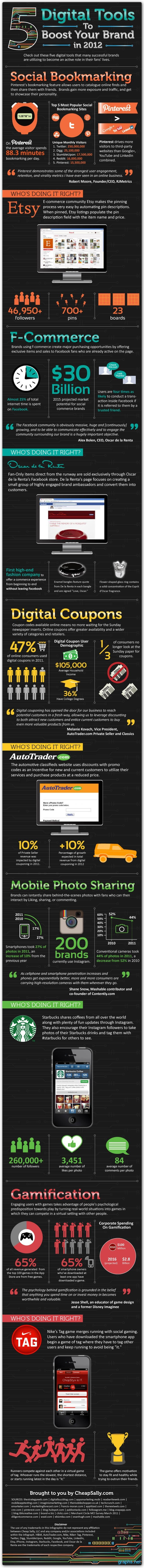 5 digital tools to boost your brand infographic