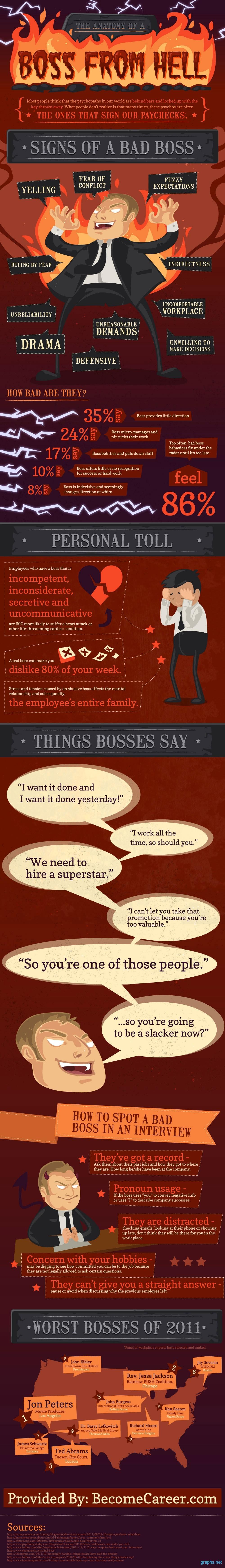 bad boss signs