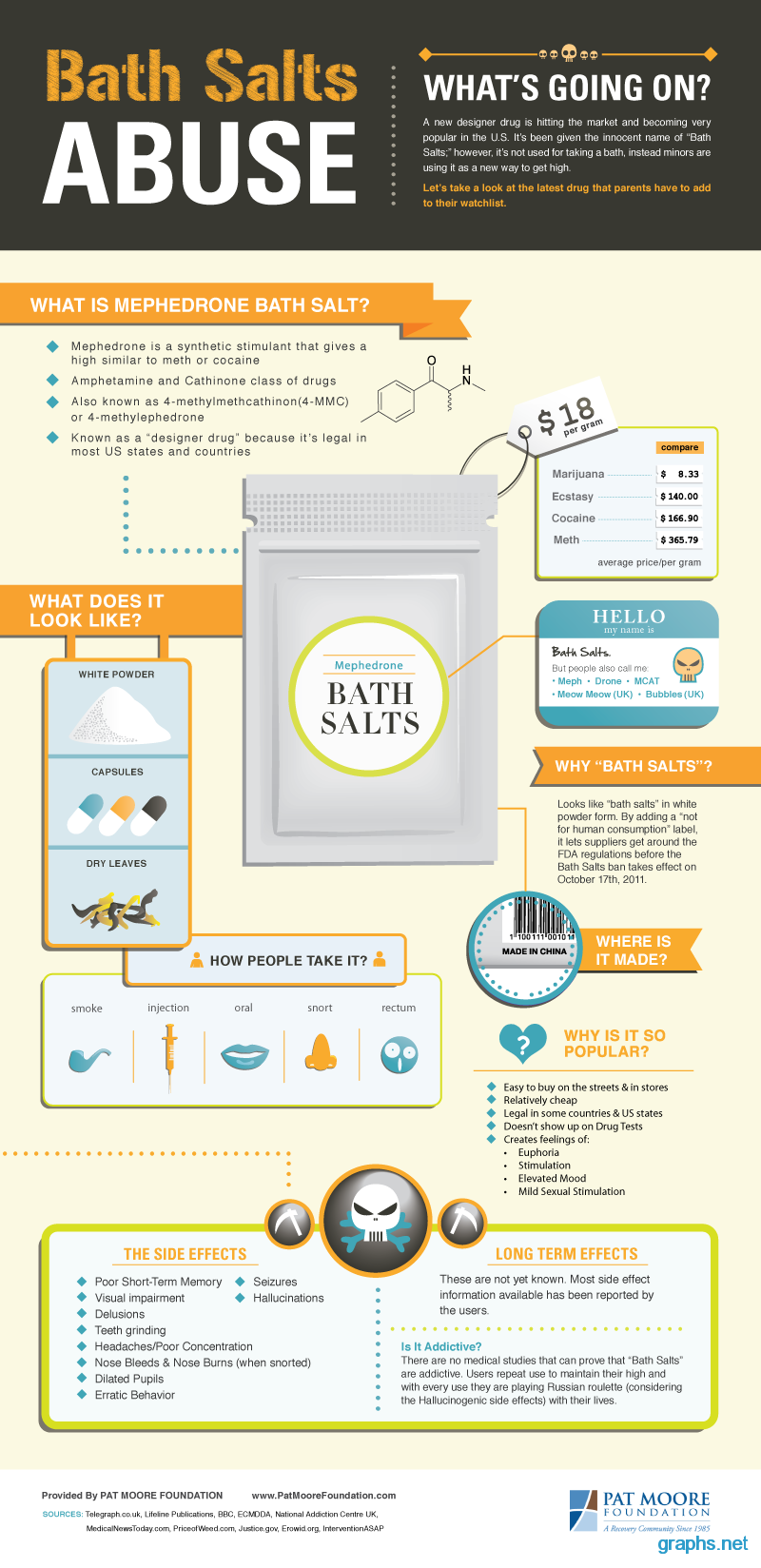 what is bath salts