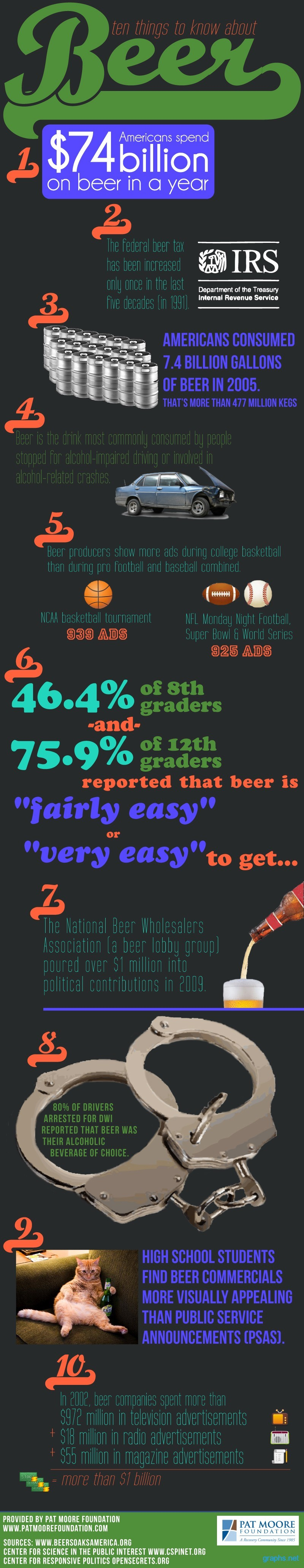 beer facts and myths