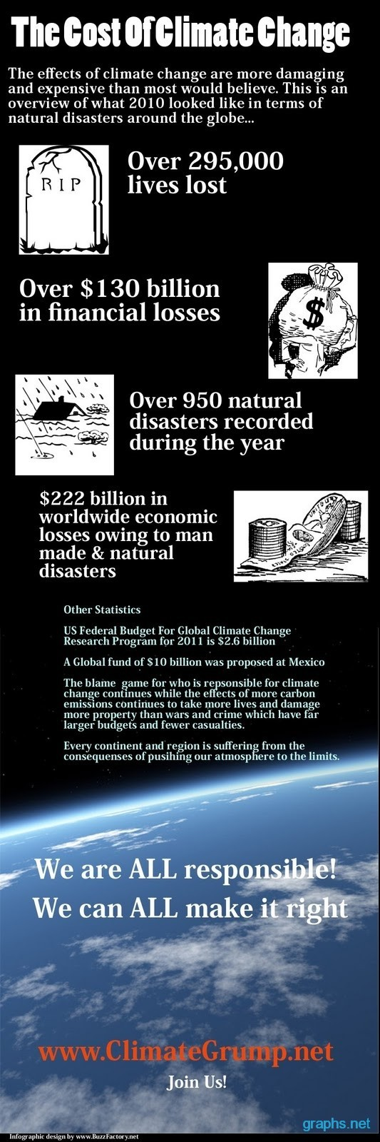 cost of climate change facts