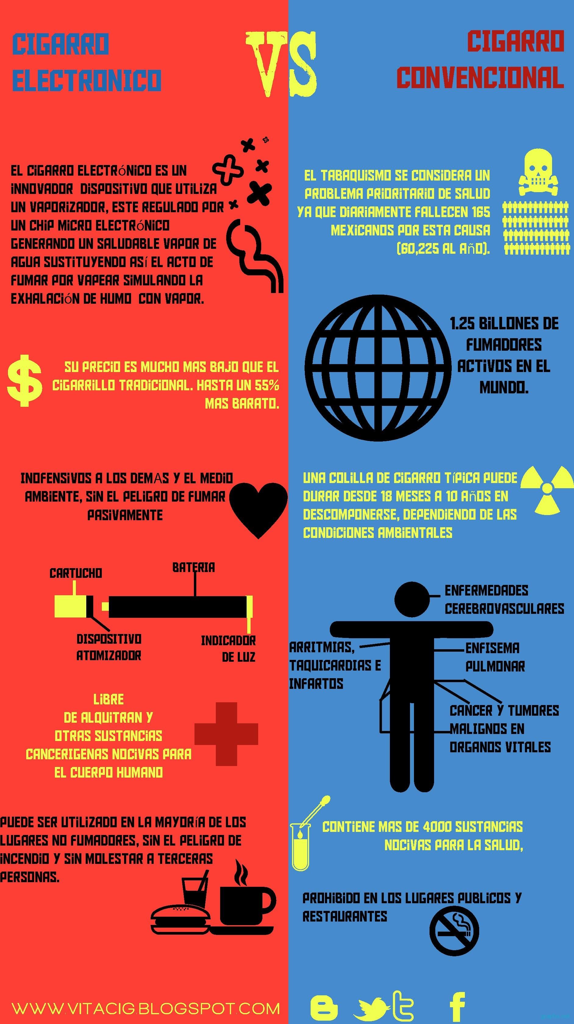 electronic cigarette vs tobacco cigarette facts