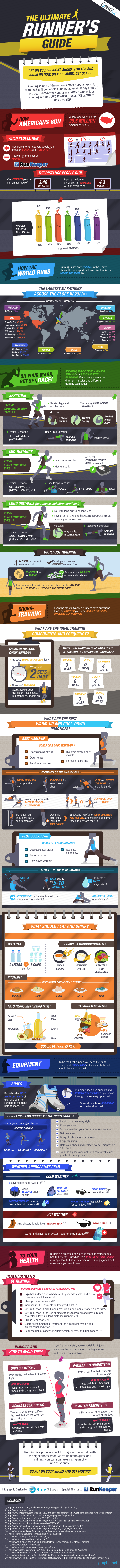 facts about runners guide