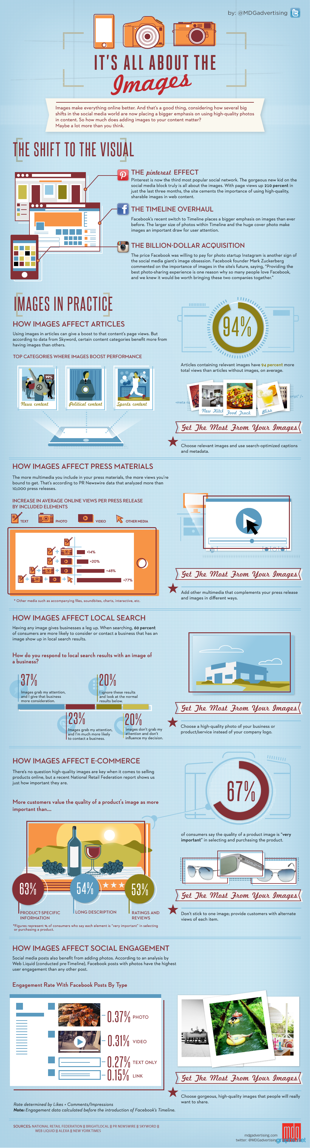 facts about the internet images