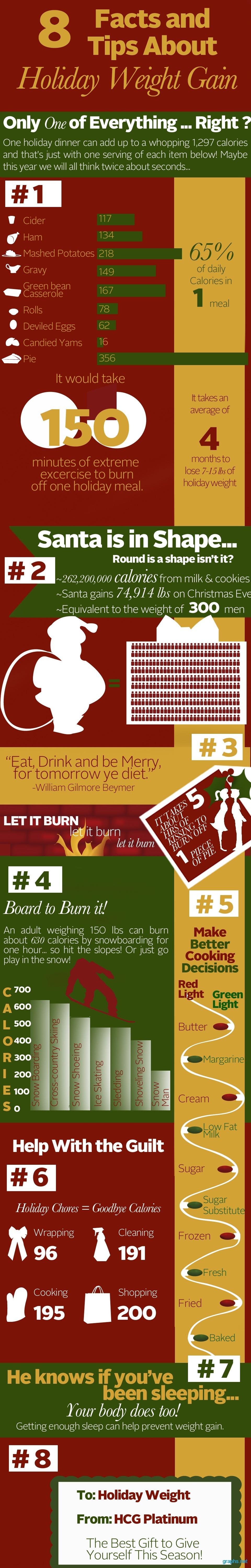 fun facts holiday weight gain