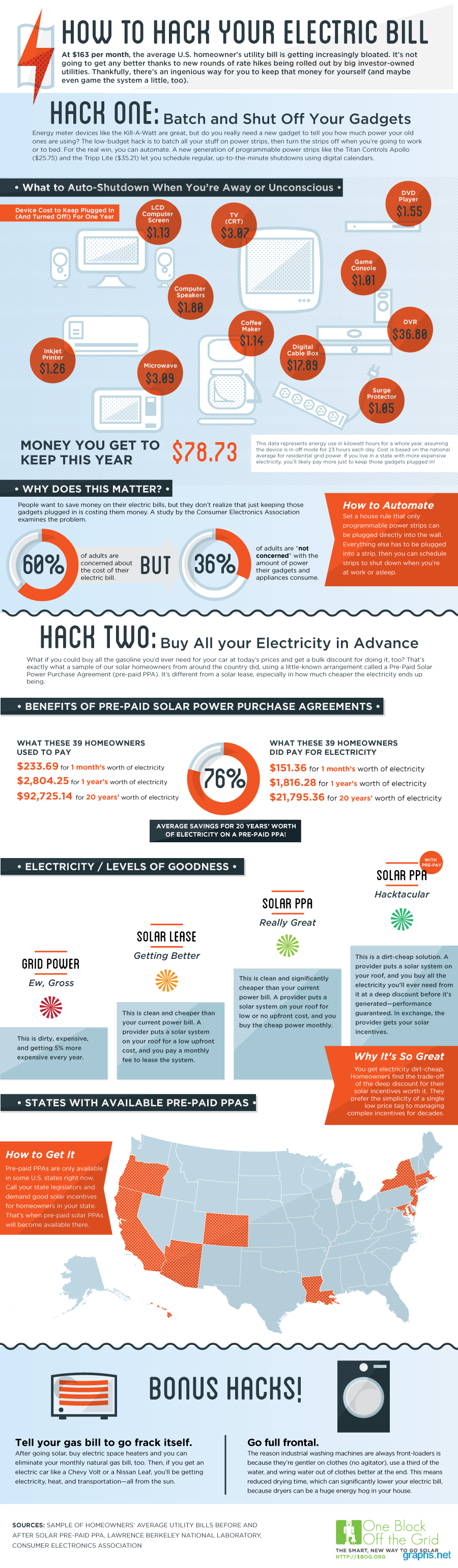 hack your electric bill