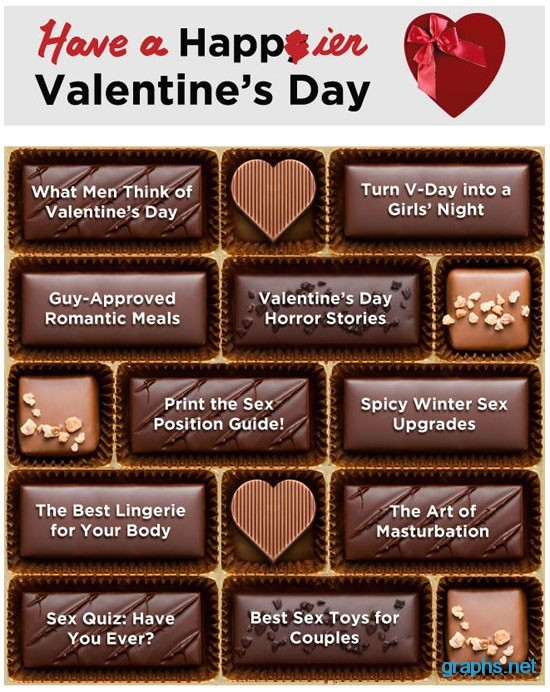 happy valentines day facts