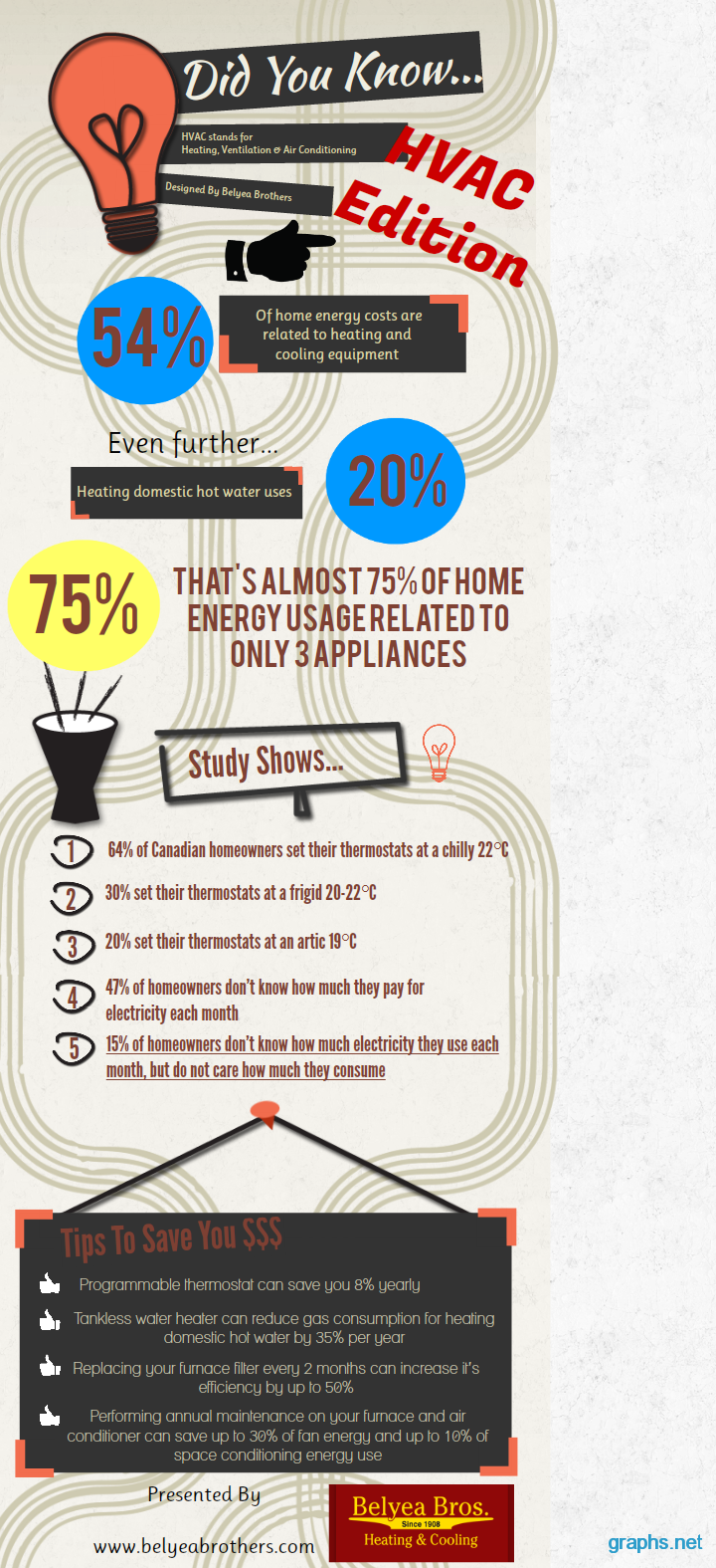 home energy efficiency facts