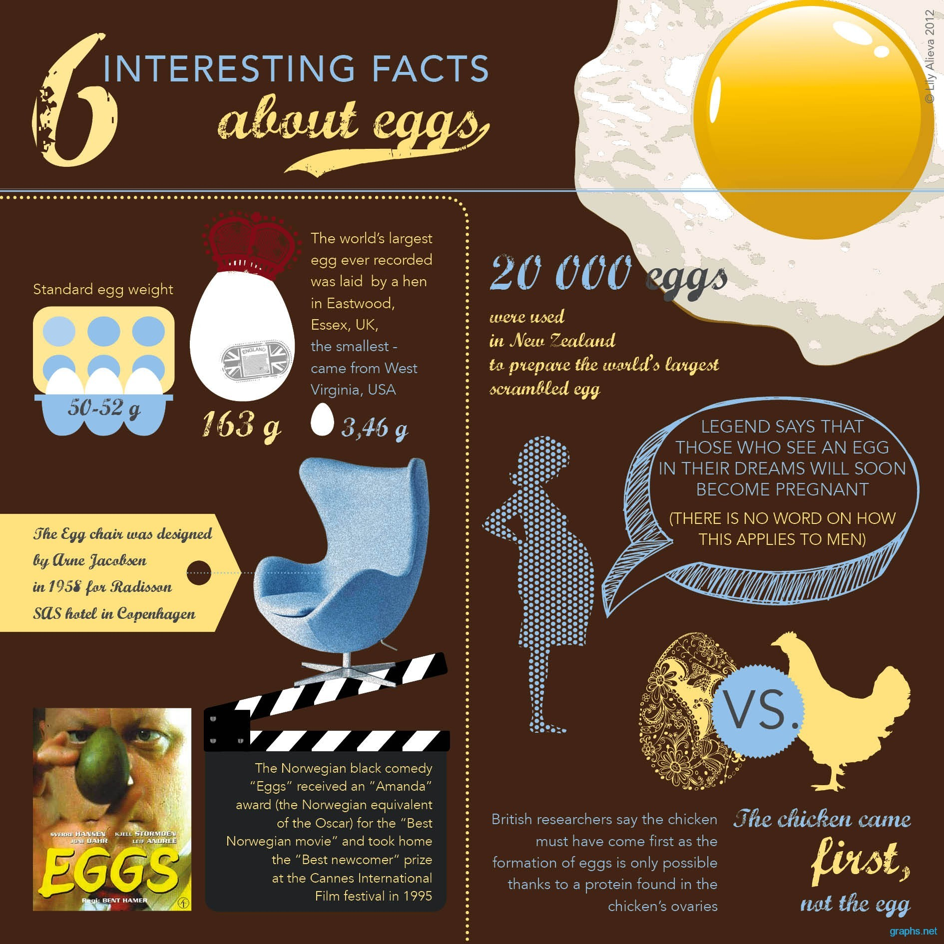 interesting egg facts