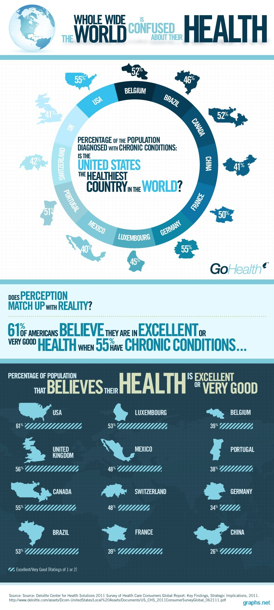 list of healthy countries in the world