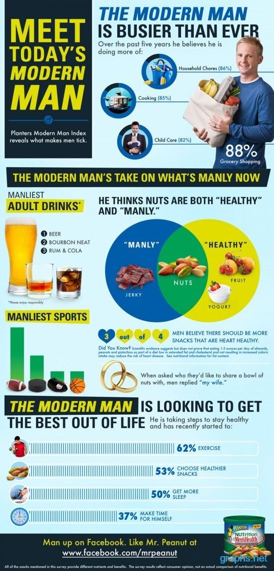 meet modern healthy food