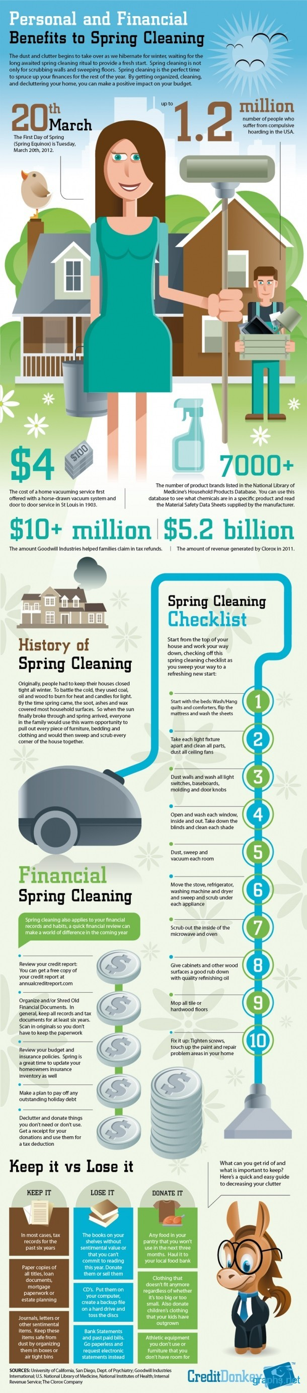 spring cleaning benefits