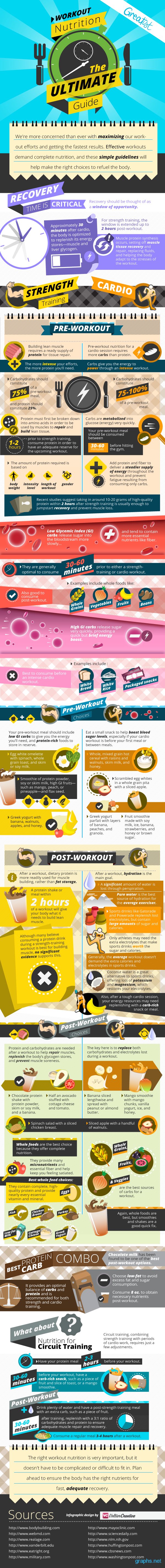 ultimate nutrition workout plan