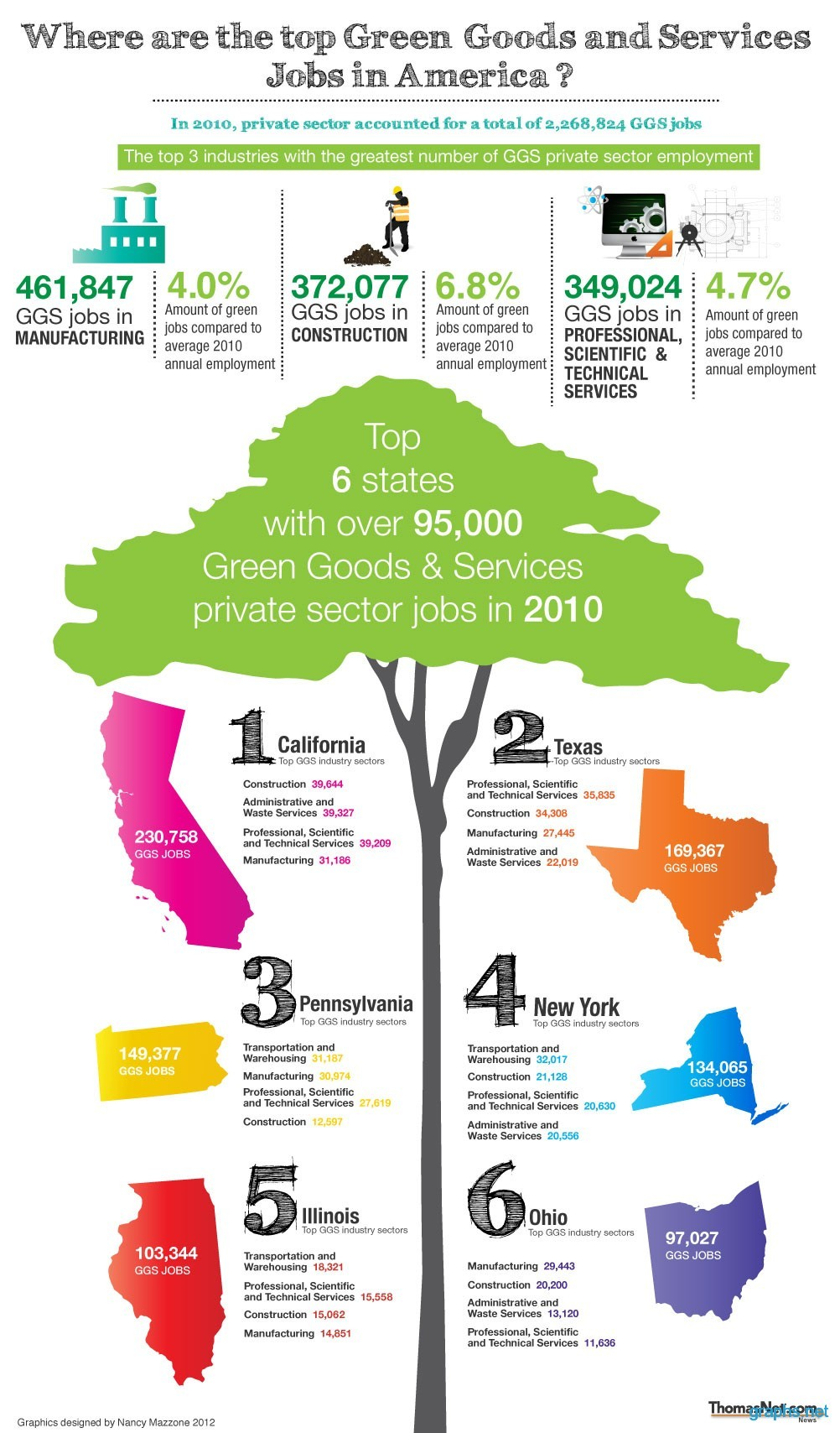 us green jobs network