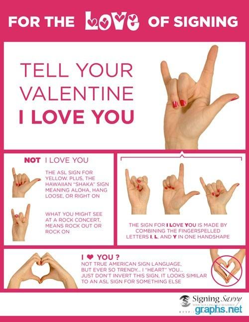 valentine love signs
