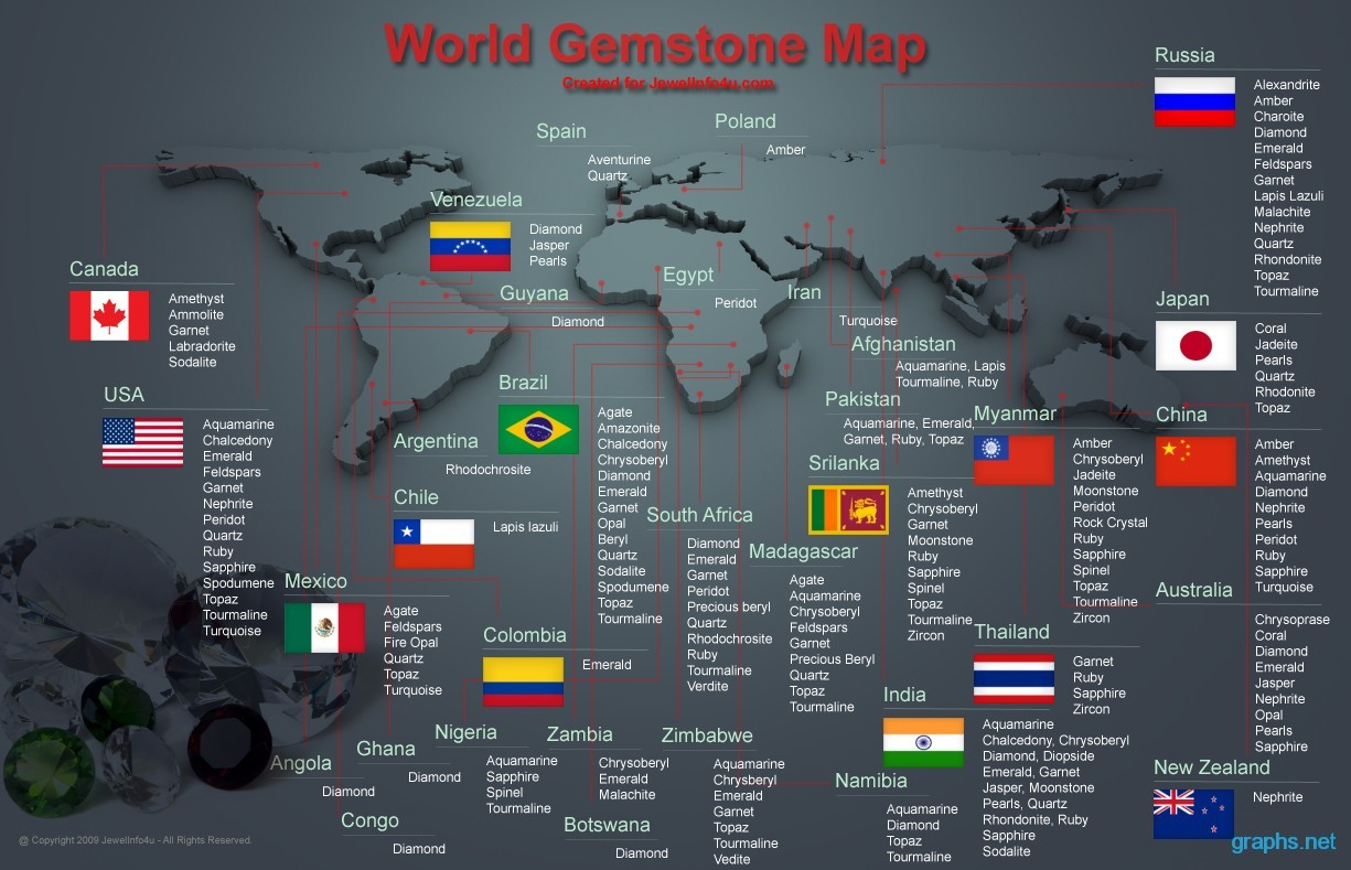 world map of gemstone mines