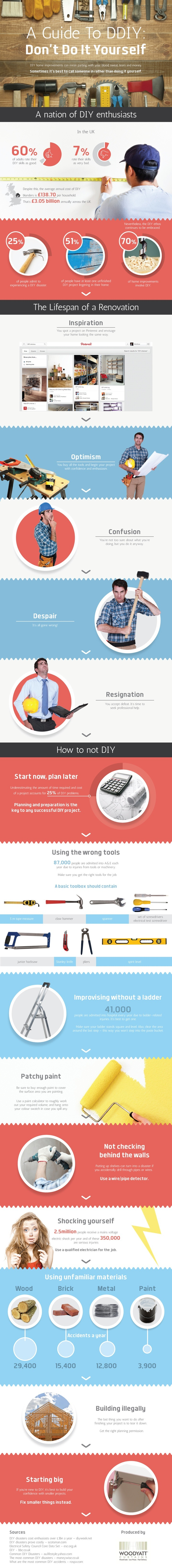 A Guide TO DDIY - Don't Do It Yourself