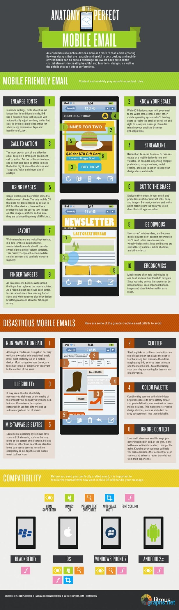Anatomy Perfect Mobile Email