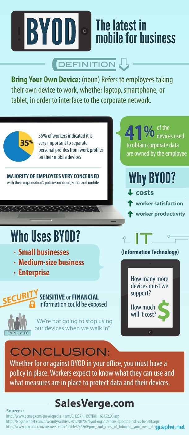 BYOD at Work