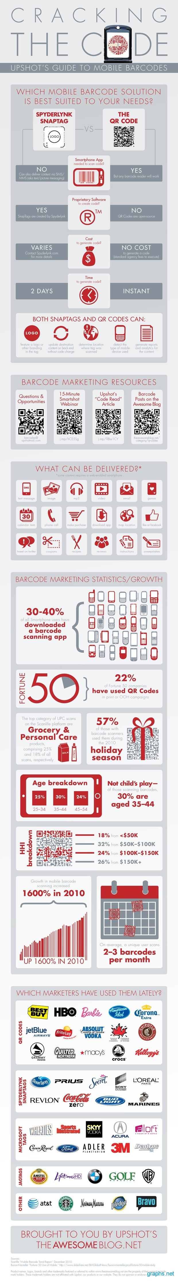 Barcode Marketing