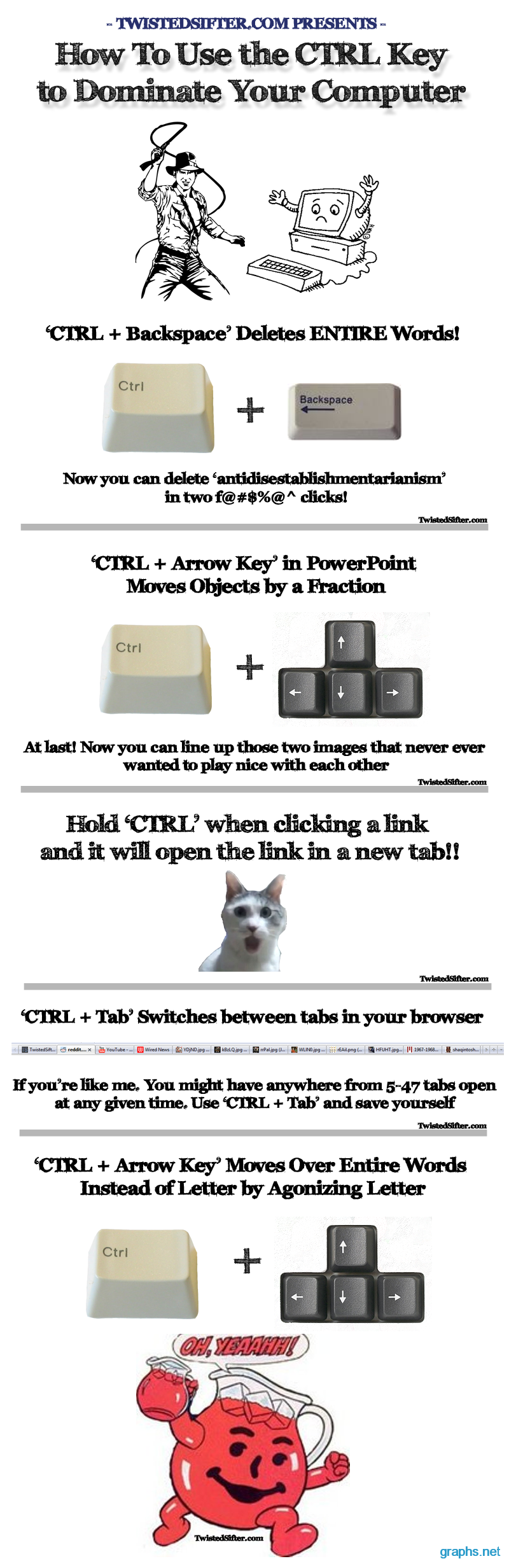 CTRL Key Benefits