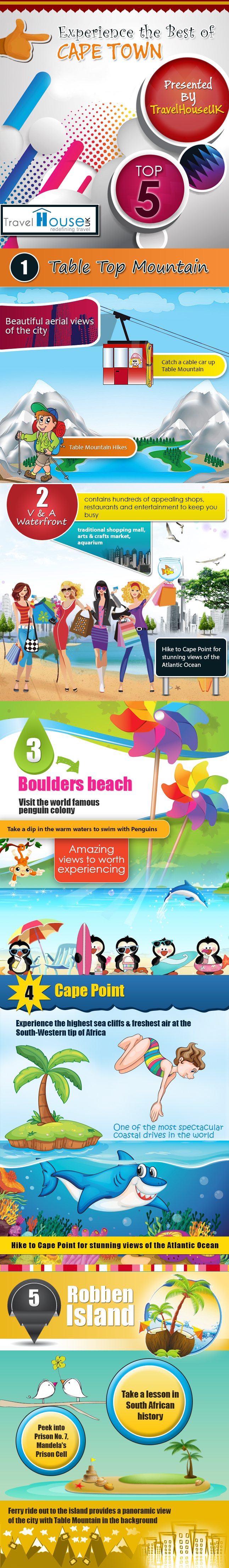 Cape Town Attractions for Tourists Infographics
