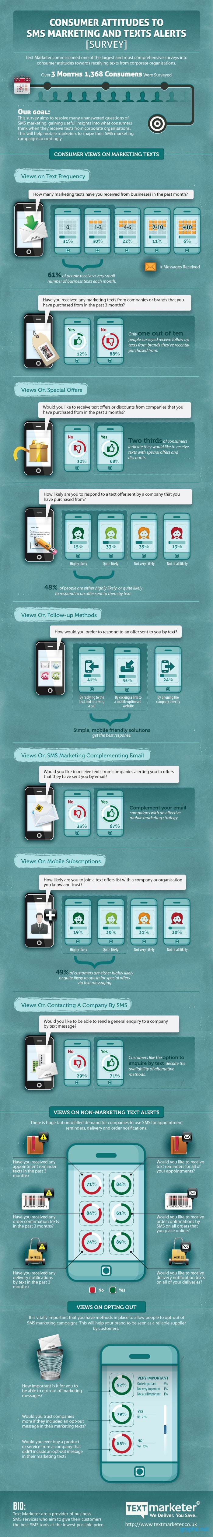 consumer perception towards e seva services
