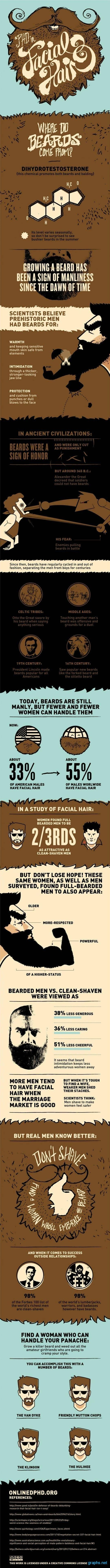 Funny Facts about Beards
