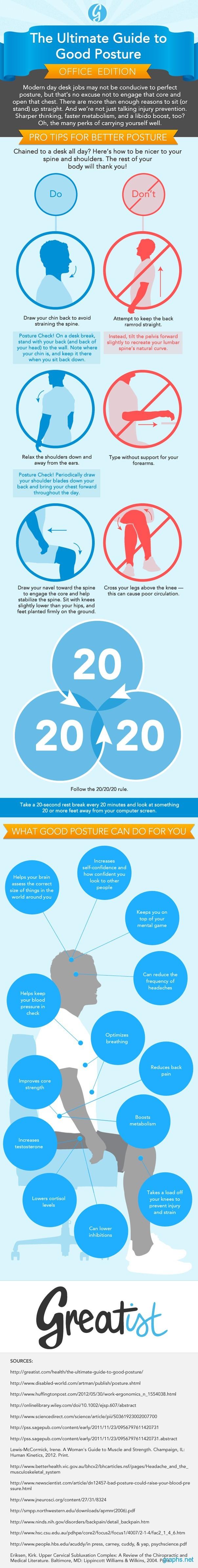 Good Posture Benefits