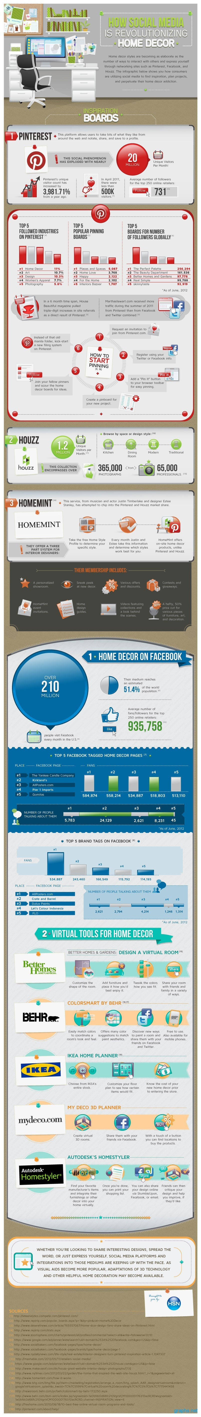 Home Decor Social Media
