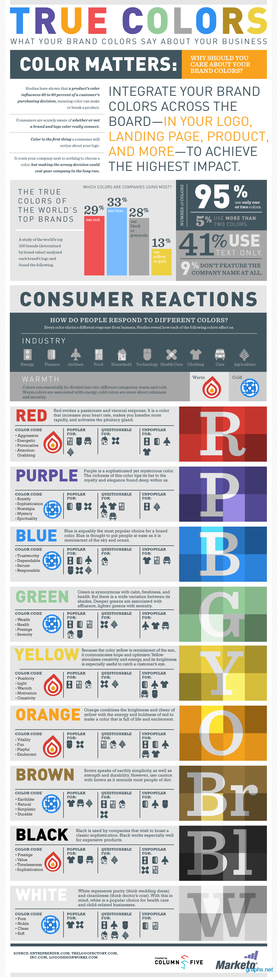 Importance of Brand Colors in Business