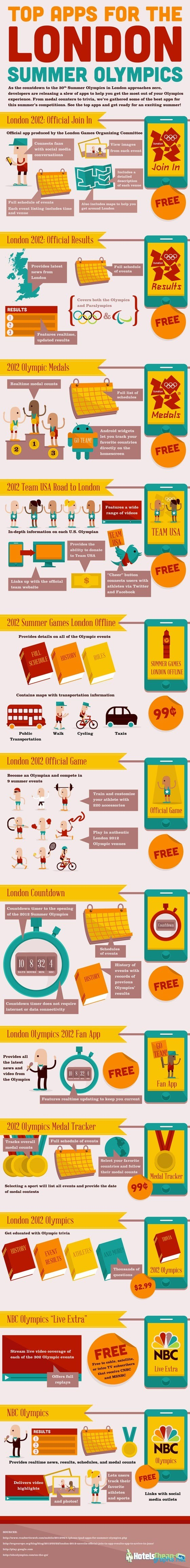 London Summer Olympics Top Apps