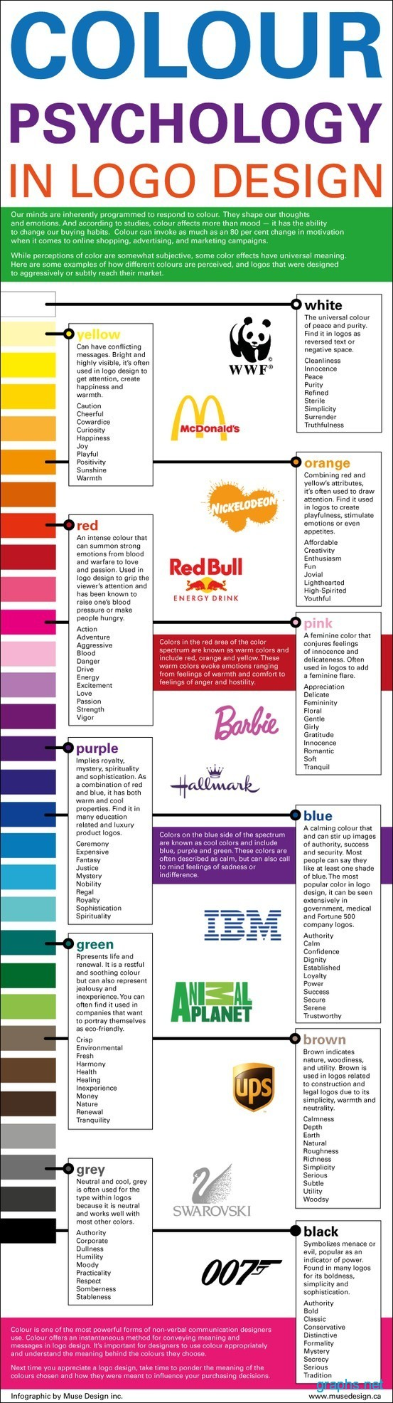 Meaning of Colours in Logo Design