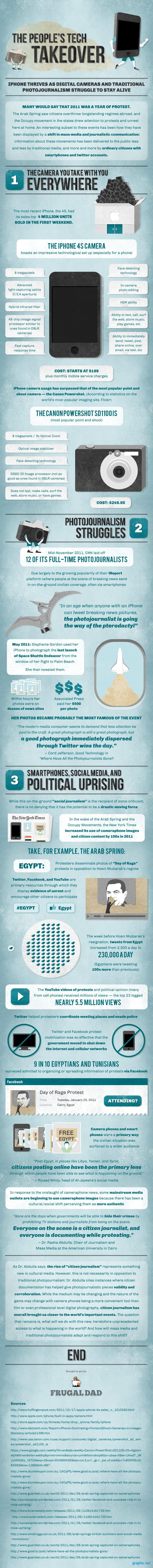 Photojournalism Iphone Infographic