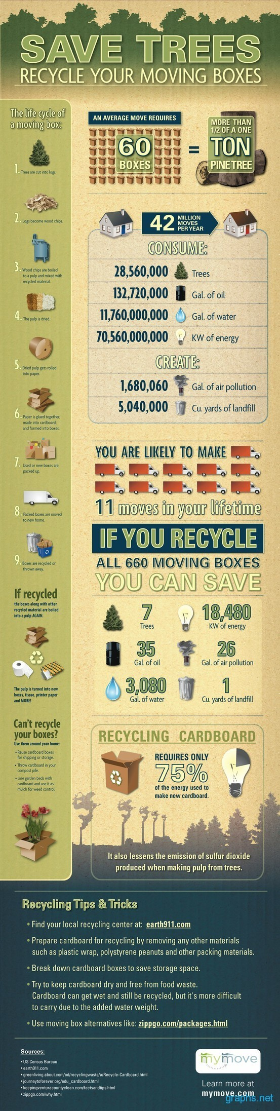 Save Trees by Recycling Moving Boxes