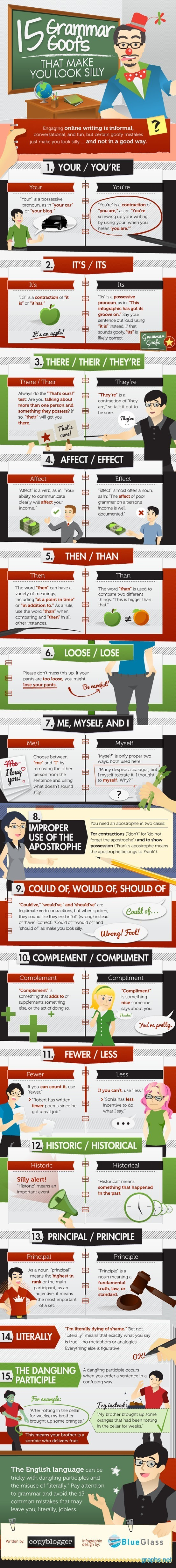 Simple Grammatical Mistakes in English