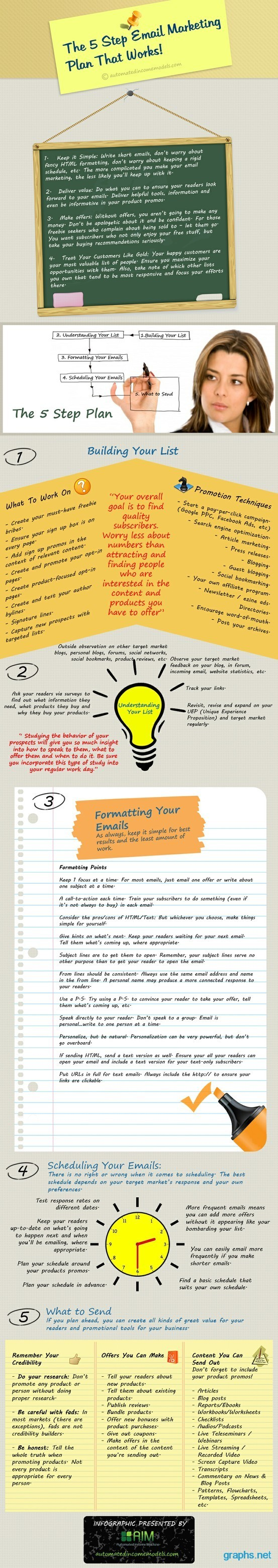 Steps to Email Marketing Success