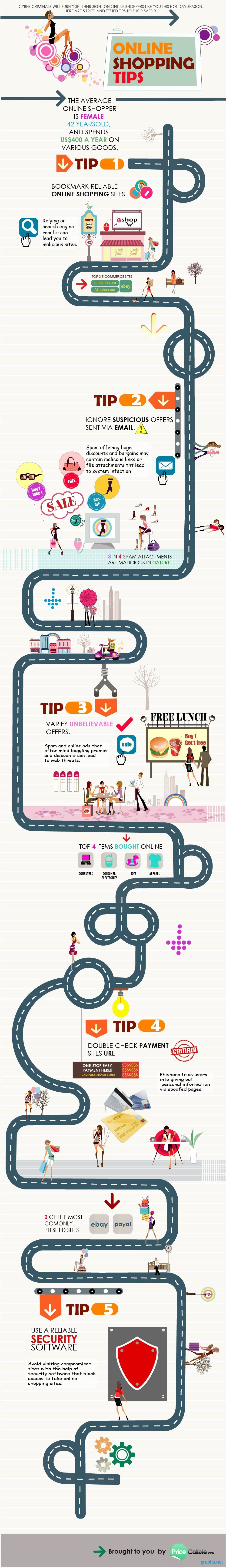 Top 5 Tips for Shopping Online