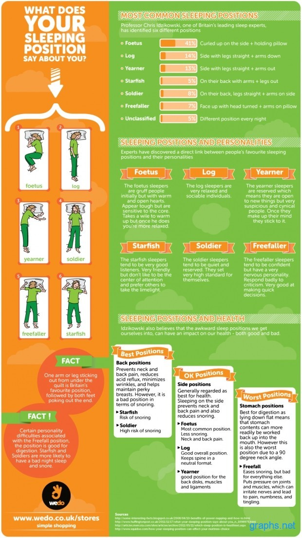 Types of Sleeping Positions and What They Mean