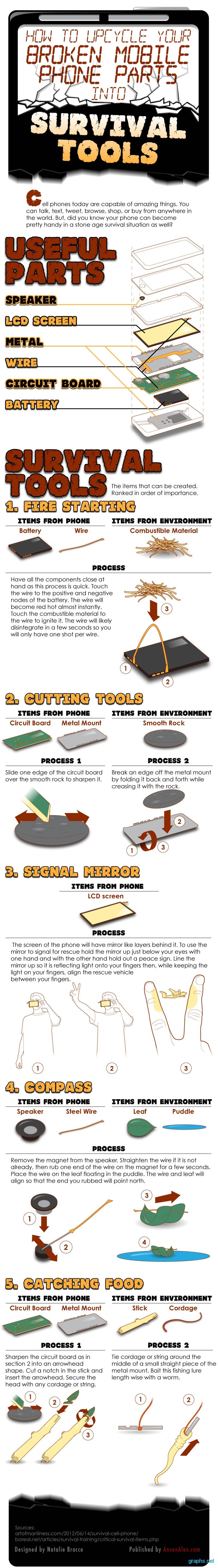 Ways to Use Broken Mobile Phone Parts