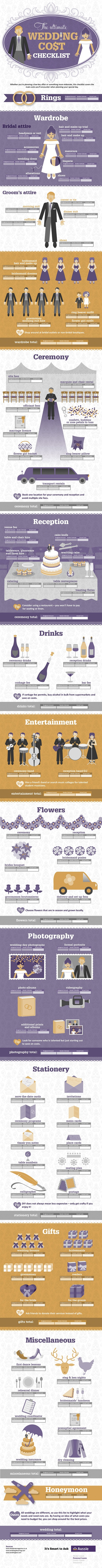 The Wedding Expensives Checklist Infographic