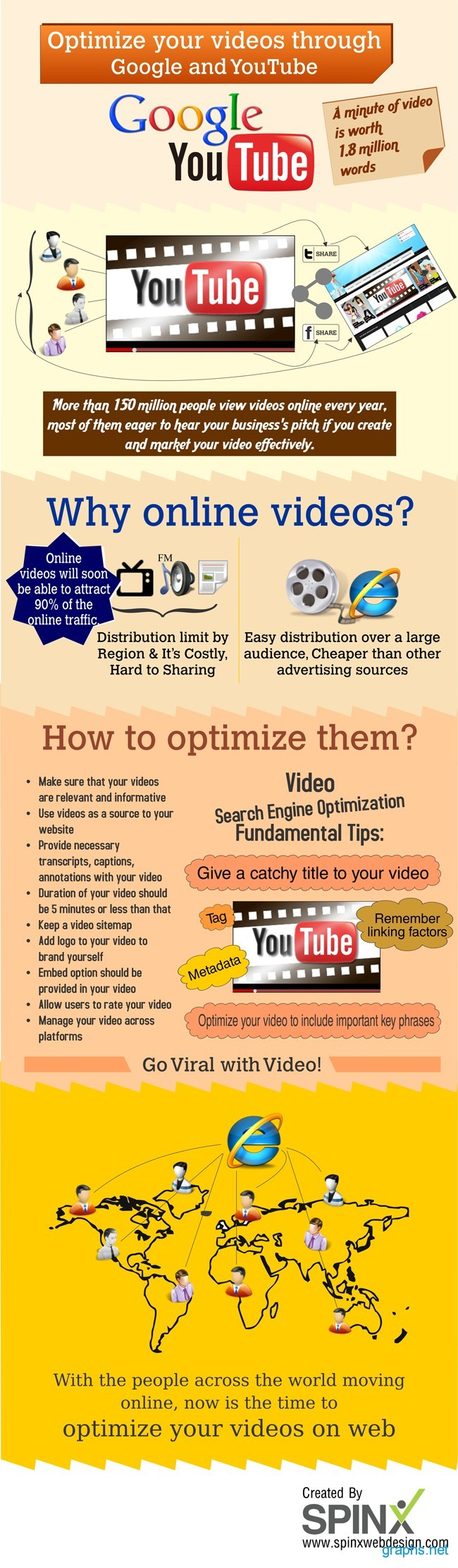 YouTube for Business Online Video Marketing