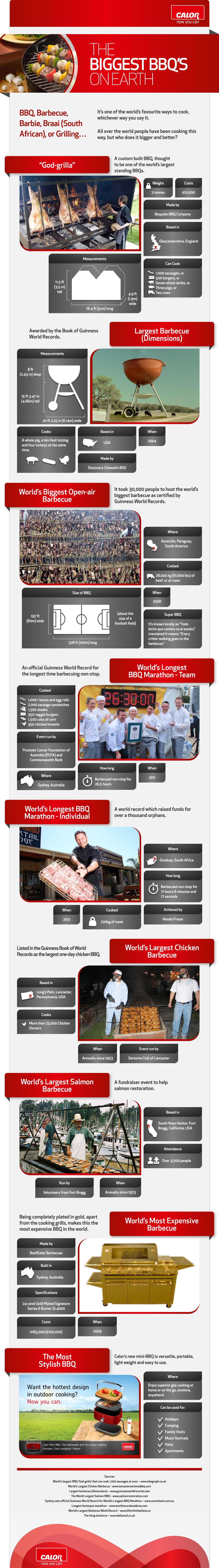 The Biggest Barbecue's in the World