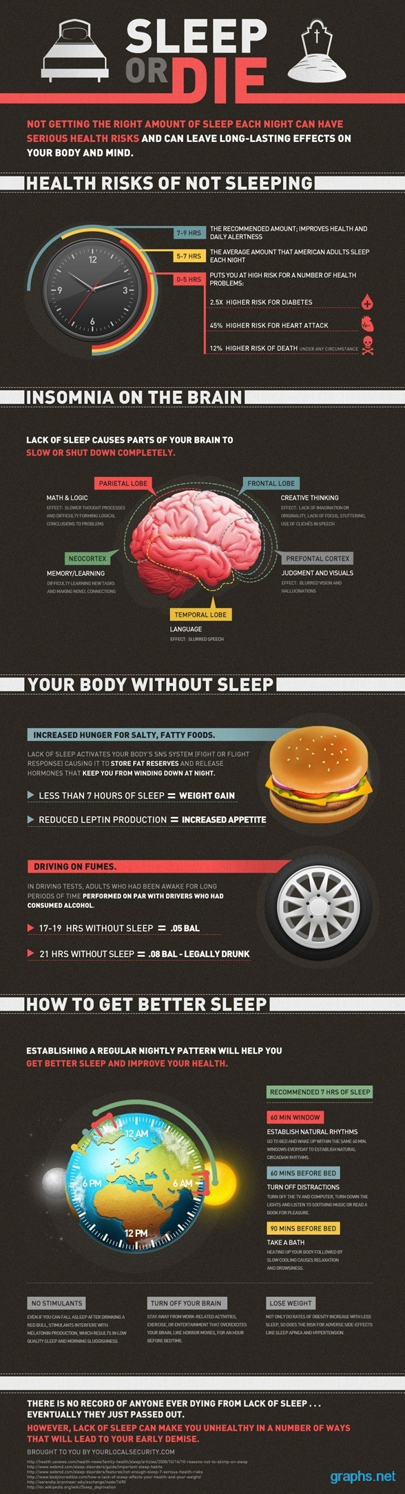 health risks of no sleep