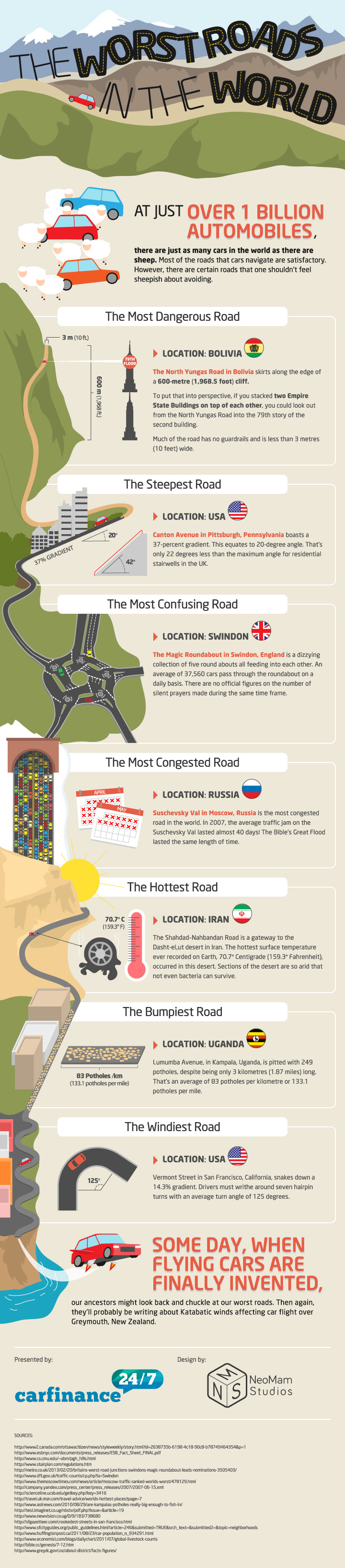World's Most Dangerous and Worst Roads