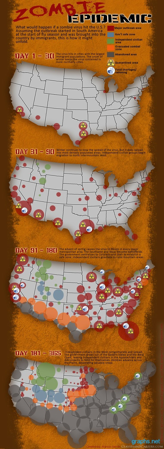 Zombie Epidemic in US